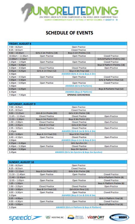 2014 Junior elite Nationals